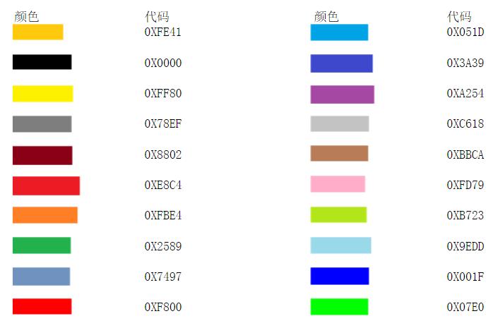 常用RGB565颜色表